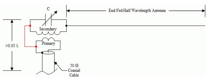 antenne-hf-10-metres