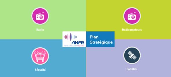 L'ANFR lance une consultation publique en ligne sur l'évolution des usages, des enjeux du sans fil